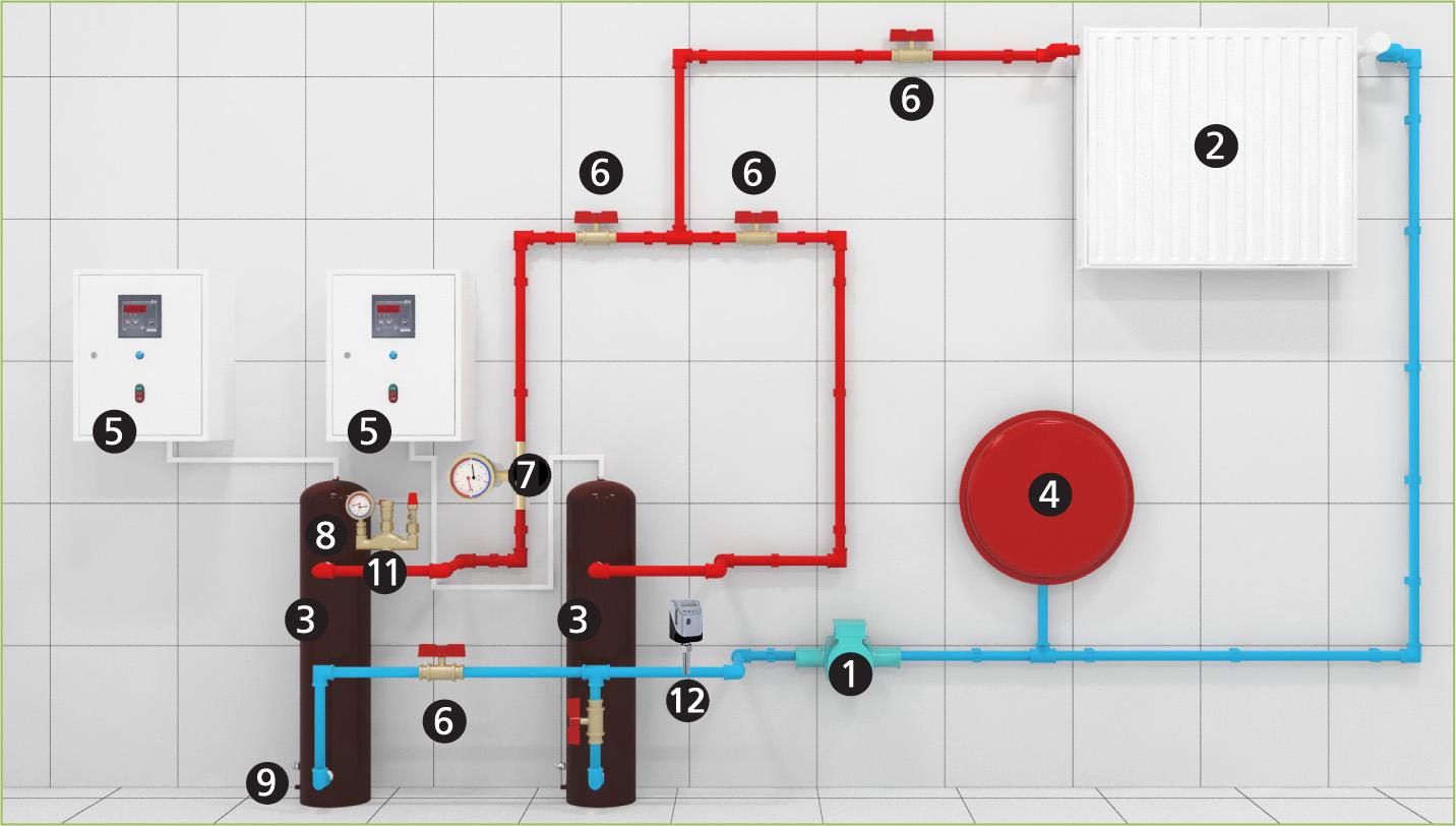 """Типовая схема подключения двух индукционных нагревателей """"ВИН"""""""